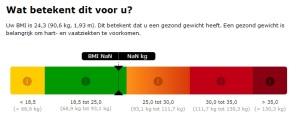Blog Arena - BMI Meter Hartstichting - Orange Monday